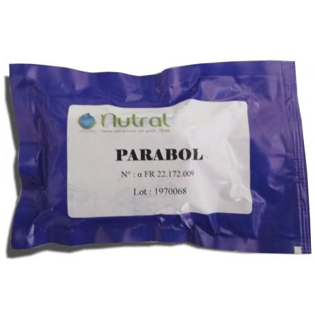 Parabol - bolus