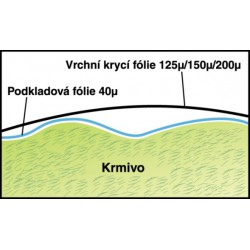 MIKROTEN 0,040 mm (20x50m)