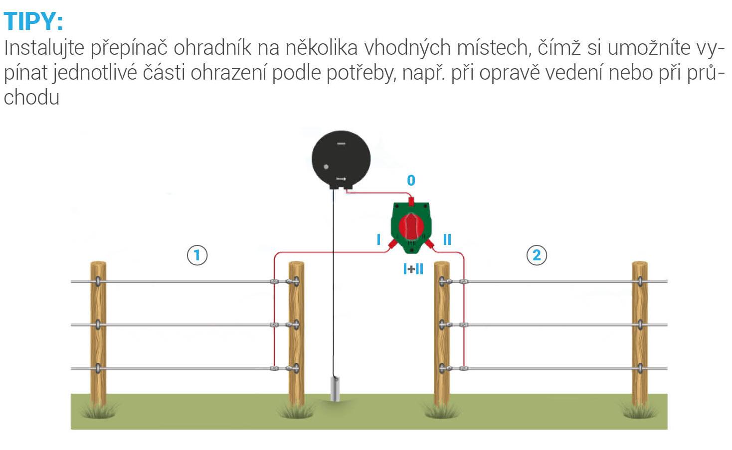 prepinac-ohrazeni-plastovy-fencee-2.png
